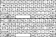 Russian Phonetic Keyboard Layout